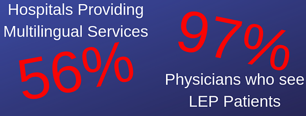 Hospitals Providing Multilingual Services