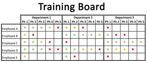 boston centerless training board